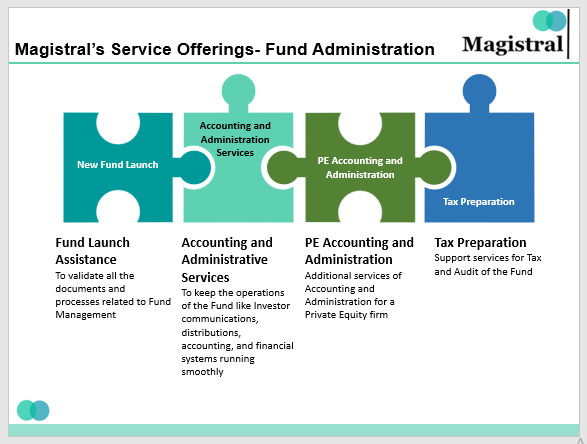 Magistral's Fund Administration Services