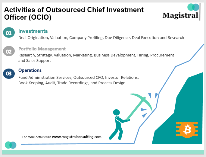 Outsourced Chief Investment Officer Services