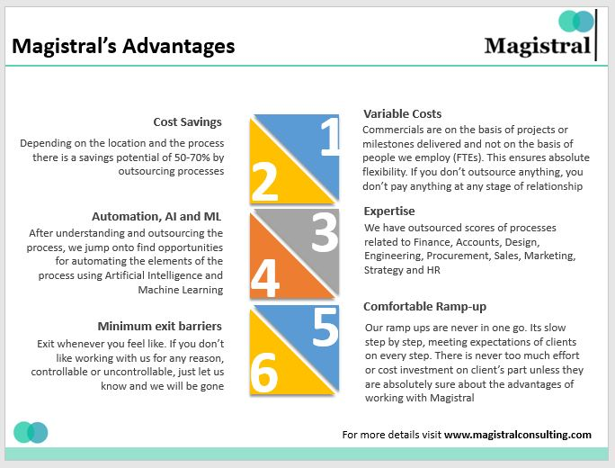 Magistral's Financial Process Outsourcing Advantages